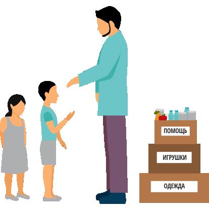 Помощь детям Социальный отдел Астрахань